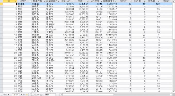 Accessデータベースのテーブル