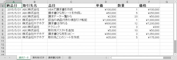 エクセルの請求データシート
