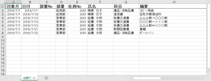 7月分の収集が完了している経費データシート