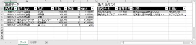 請求データファイルの「データ」シートのイメージ