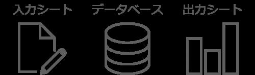 エクセルシートとAccessデータベースの連携