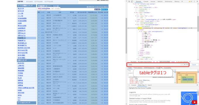 デベロッパーモードでtableタグを検索