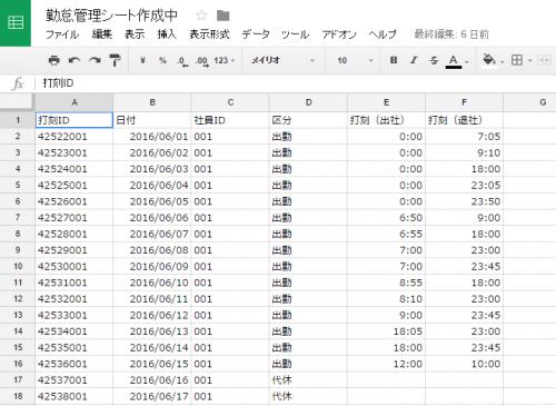 Googleスプレッドシート上の打刻データシート