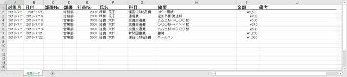 経費精算データ収集プログラムの結果