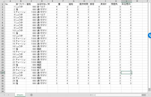 CSVデータをエクセルシートに転記