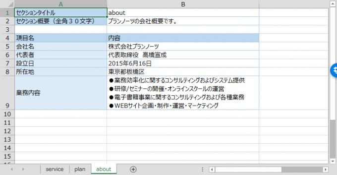エクセルに入力した会社概要のデータ