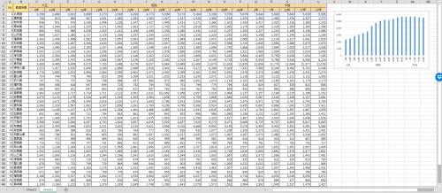 エクセルVBAでグラフを作るためのお題シート
