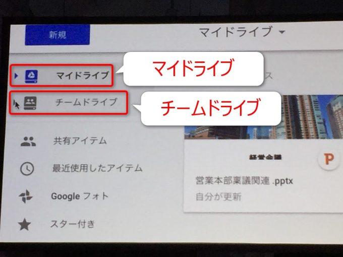 Google Team Driveイメージ