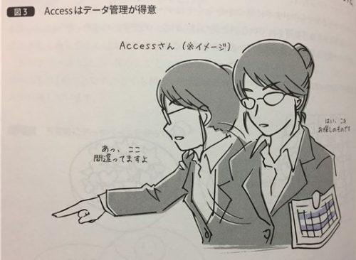「Accessデータベース本格作成入門」よりAccessさん