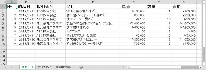 エクセルの請求データシートに列を挿入