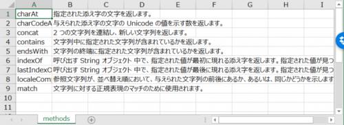 Pythonでクリップボードの内容をcsvファイルに書き出し