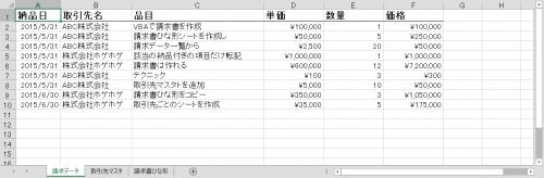 エクセルVBAで使う請求データ