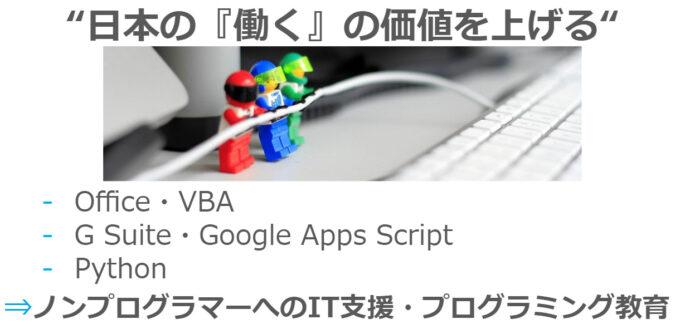 日本の「働く」の価値を上げる