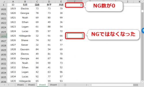 ORDER BY句を用いたSELECTで並び替えをしてデータを取り出す
