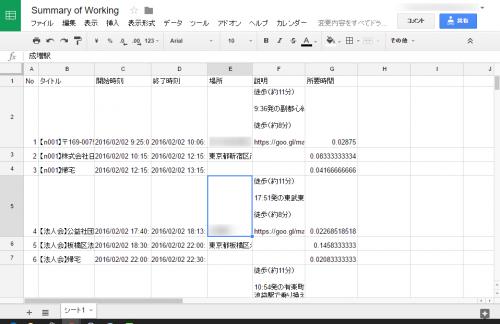 Google Apps ScriptでGoogleカレンダーの場所、説明をシートに書き出す