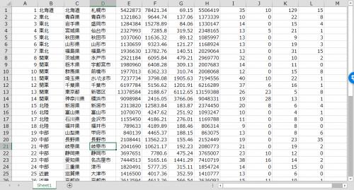 Accessから取得したテーブルのデータ