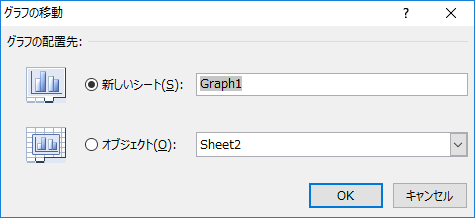 エクセルでグラフ挿入時の配置