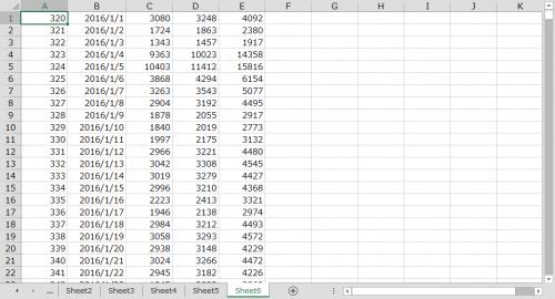 エクセルVBAでAccessから特定の年月のデータを抽出
