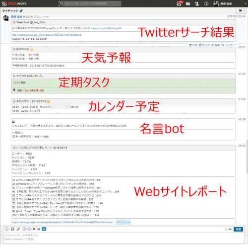 APIを活用したチャットワークへの通知