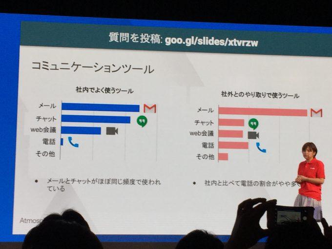 Google社員のコミュニケーションツール