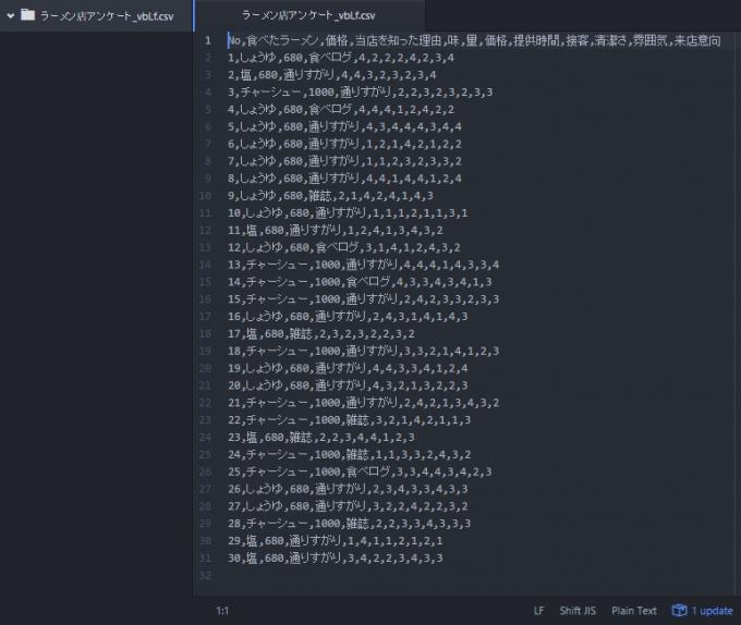 LFコードを含むCSVファイル