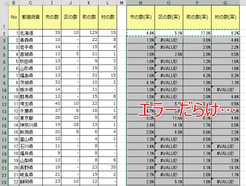 各都道府県の市町村数比率でエラー表示
