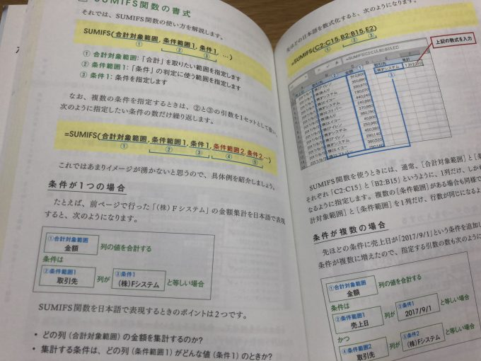 関数は「使える順」に極めよう! Excel 最高の学び方p138,139 VLOOKUP関数