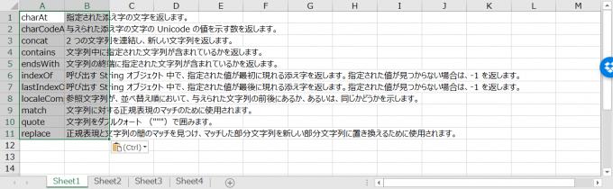 Pythonで取得・整形したデータをExcelに貼り付けた