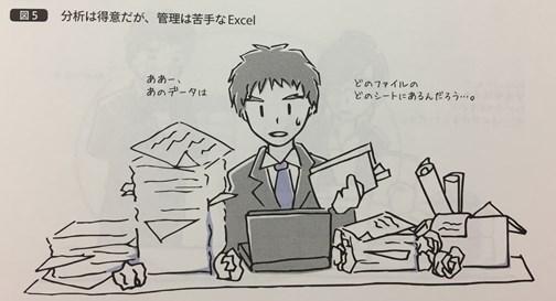 「Accessデータベース本格作成入門」よりExcelさんその2