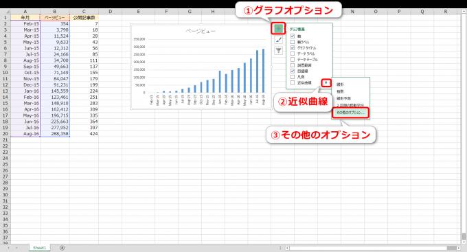エクセルのグラフの近似曲線のオプションで