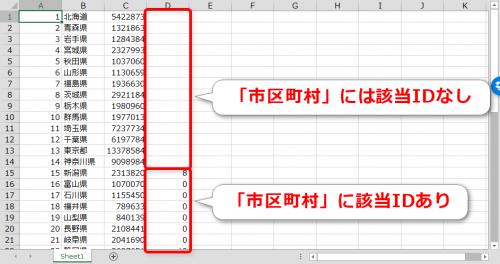 LEFT JOINでデータを組み合わせて取得