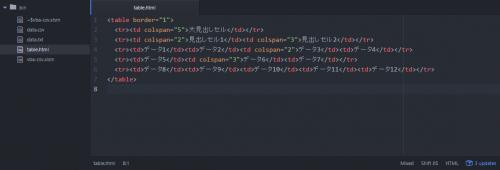 セル結合があるエクセル表を変換したHTML文