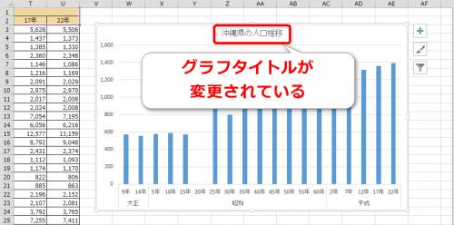 エクセルVBAでシート上のグラフタイトルを変更