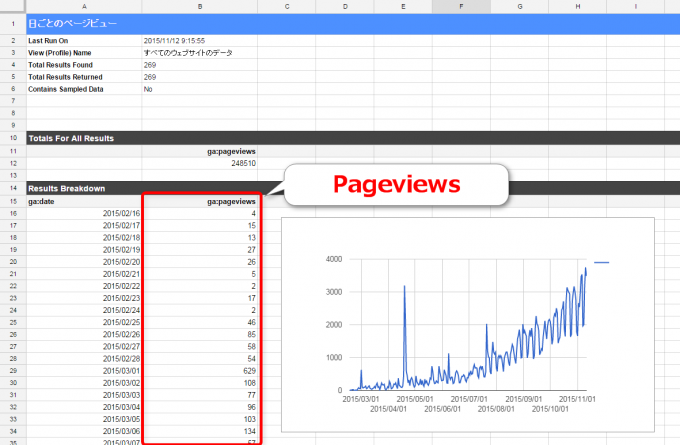Googleアナリティクスアドオンによるページビューレポート