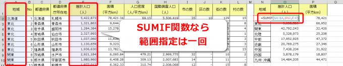SUMIF関数で条件付き合計