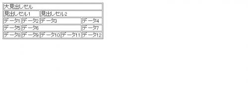 セル結合があるエクセル表をHTMLで出力したものをブラウザで表示