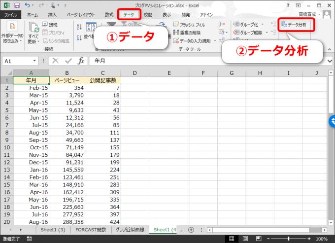 エクセルのリボンからデータ分析を選択