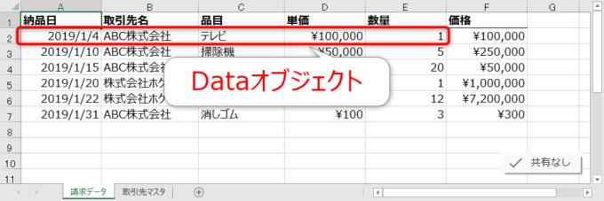 Dataオブジェクト
