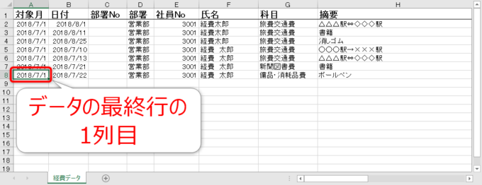 シートのデータがある行の最終行の1列目のセル