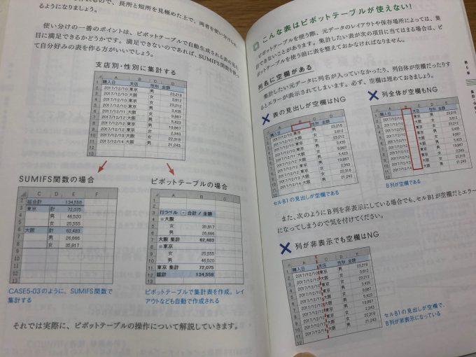関数は「使える順」に極めよう! Excel 最高の学び方p172,173 ピボットテーブル
