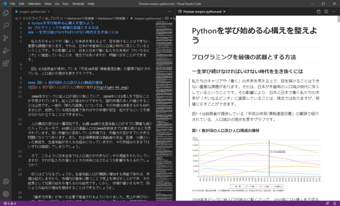 VS CodeでGithub風のMarkdownプレビューを表示