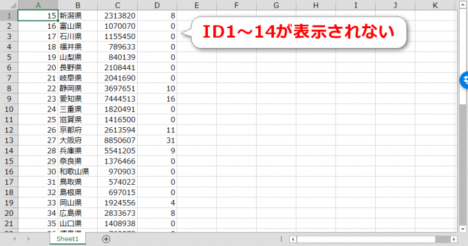 INNER JOINでデータを組み合わせて取得