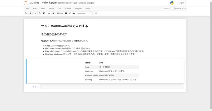 Jupyter NotebookでMarkdownによるさまざまな表現
