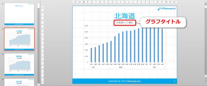 エクセルVBAでPowerPointに貼り付けるグラフのタイトルを設定