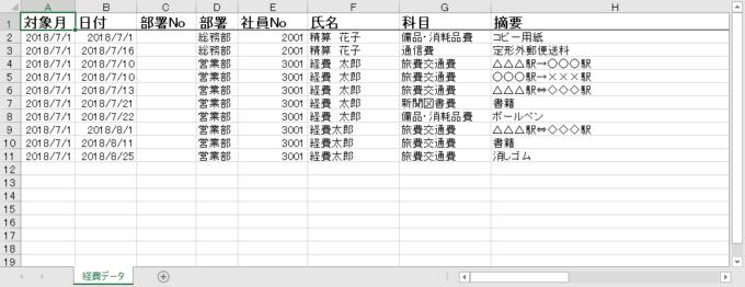 エクセルVBAで経費データを最終行の次の行以降に追加した