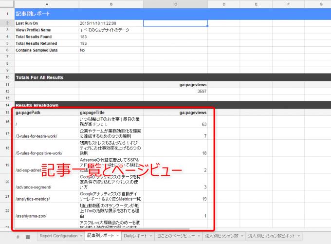 Googleアナリティクスアドオン記事別ページビューレポート