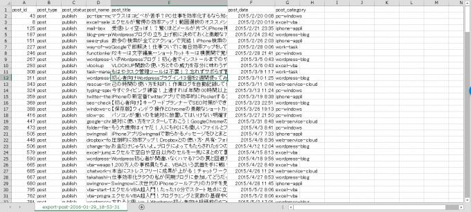 WP CSV Exporterで出力したCSV
