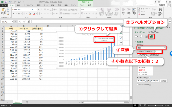 エクセルのグラフでラベルの表示形式を変更