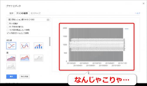 流入別セッションのグラフをうまく作成できない