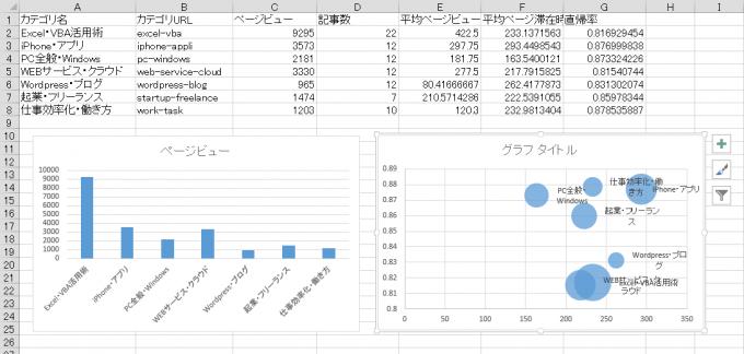 グラフにデータラベルの表示